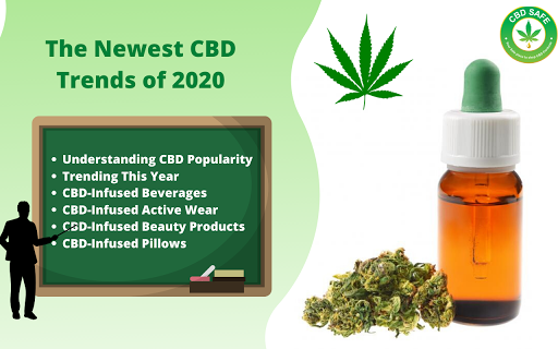 The Newest CBD Trends of 2020